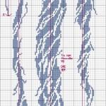 Fibre pattern